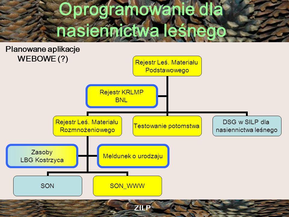 Oprogramowanie dla nasiennictwa leśnego ZILP Planowane aplikacje WEBOWE (?) Rejestr Leś. Materiału Podstawowego Rejestr Leś. Materiału Rozmnożeniowego