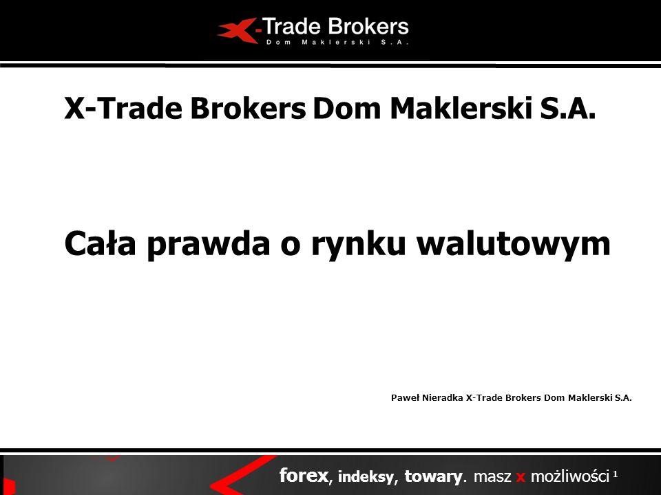 1 forex, indeksy, towary. masz x możliwości Paweł Nieradka X-Trade Brokers Dom Maklerski S.A. X-Trade Brokers Dom Maklerski S.A. Cała prawda o rynku w