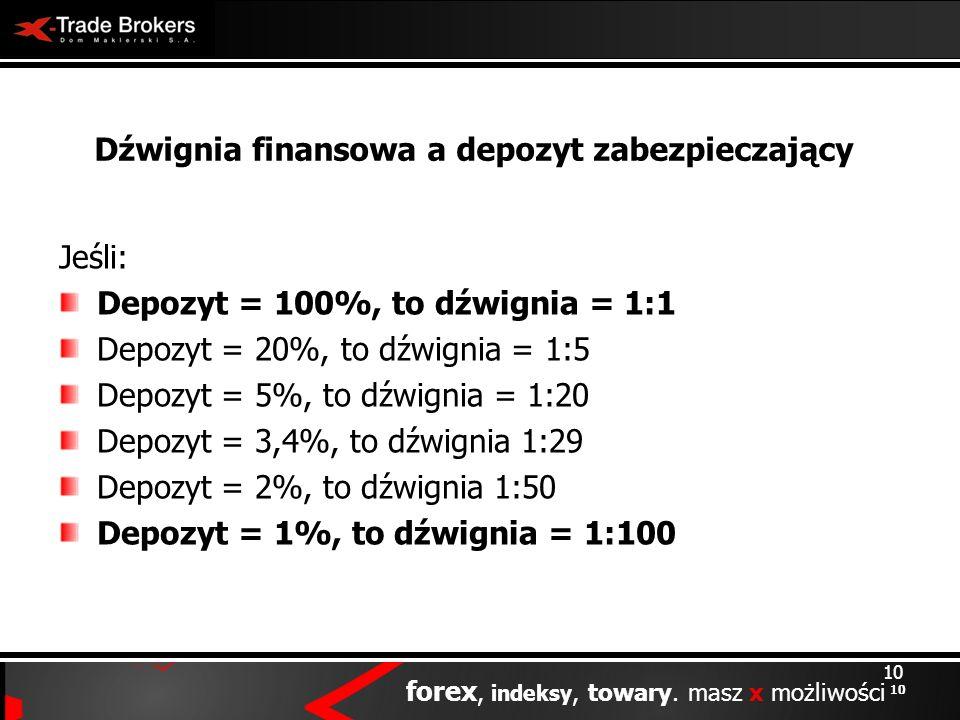 10 forex, indeksy, towary. masz x możliwości 10 Dźwignia finansowa a depozyt zabezpieczający Jeśli: Depozyt = 100%, to dźwignia = 1:1 Depozyt = 20%, t