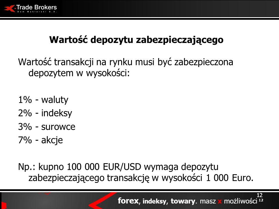 12 forex, indeksy, towary. masz x możliwości Wartość depozytu zabezpieczającego Wartość transakcji na rynku musi być zabezpieczona depozytem w wysokoś