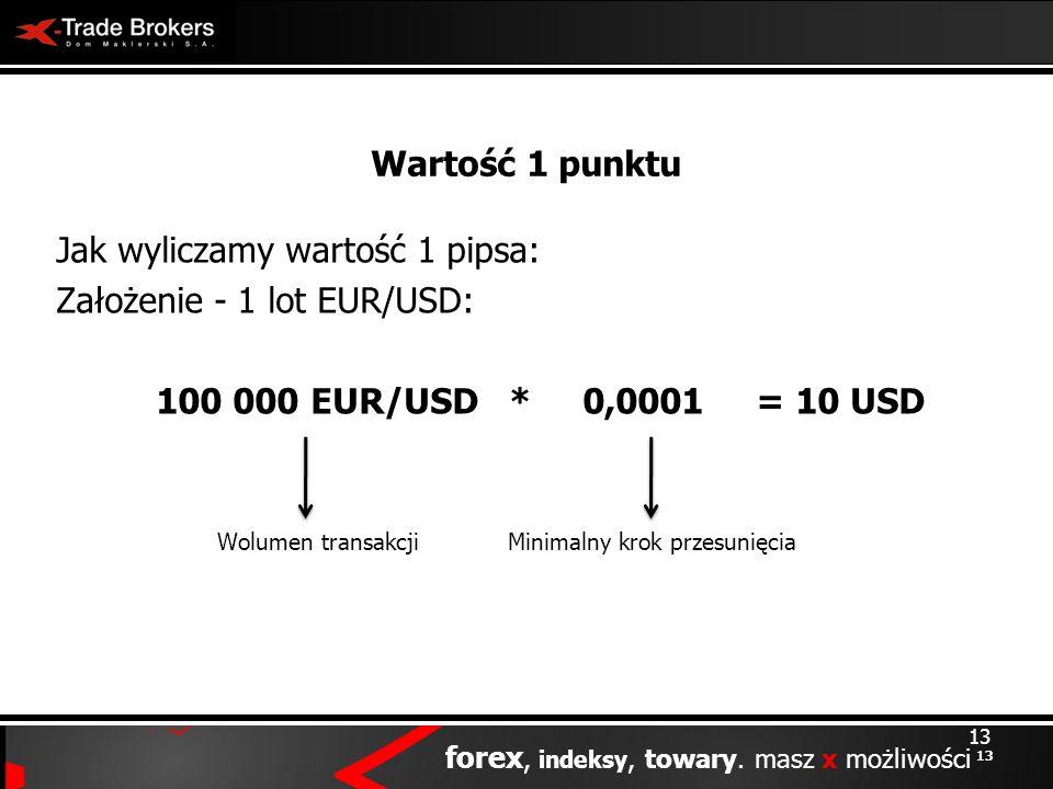 13 forex, indeksy, towary. masz x możliwości 13 Wartość 1 punktu Jak wyliczamy wartość 1 pipsa: Założenie - 1 lot EUR/USD: 100 000 EUR/USD * 0,0001 =