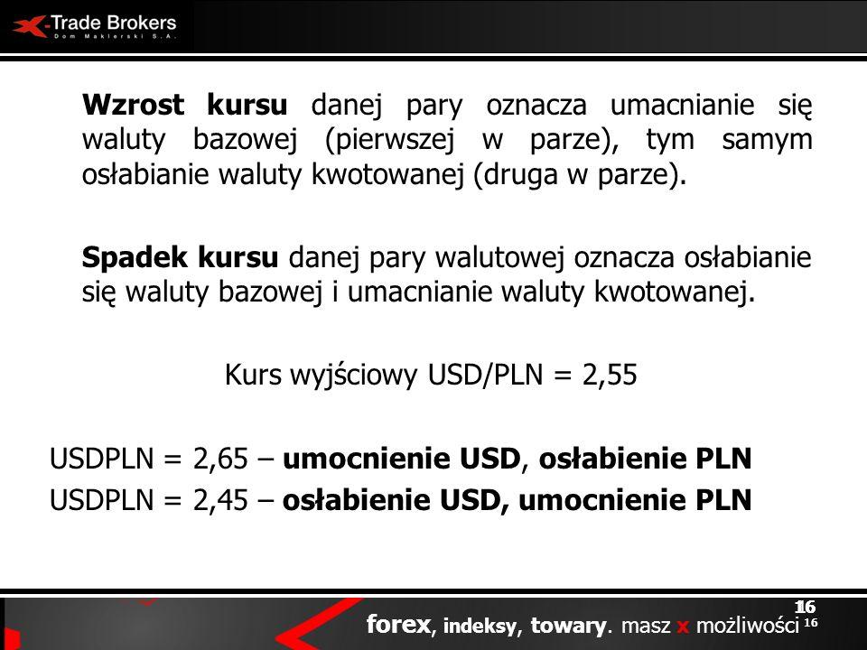 16 forex, indeksy, towary. masz x możliwości 16 Wzrost kursu danej pary oznacza umacnianie się waluty bazowej (pierwszej w parze), tym samym osłabiani