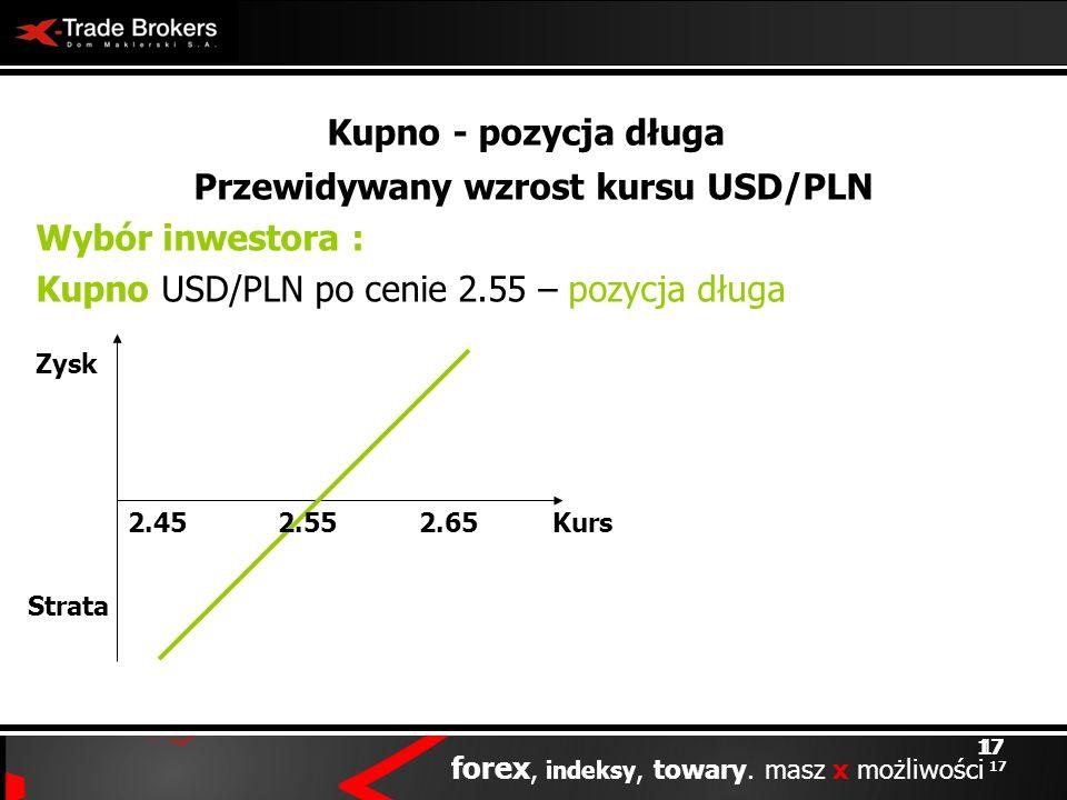17 forex, indeksy, towary. masz x możliwości 17 Kupno - pozycja długa Przewidywany wzrost kursu USD/PLN Wybór inwestora : Kupno USD/PLN po cenie 2.55