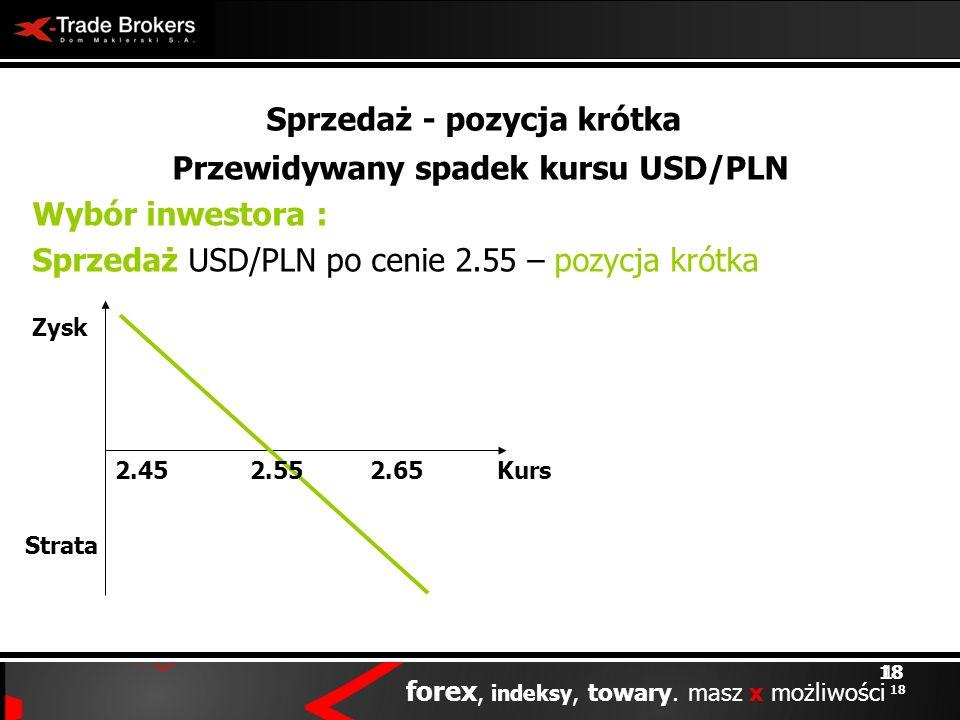 18 forex, indeksy, towary. masz x możliwości 18 Sprzedaż - pozycja krótka Przewidywany spadek kursu USD/PLN Wybór inwestora : Sprzedaż USD/PLN po ceni