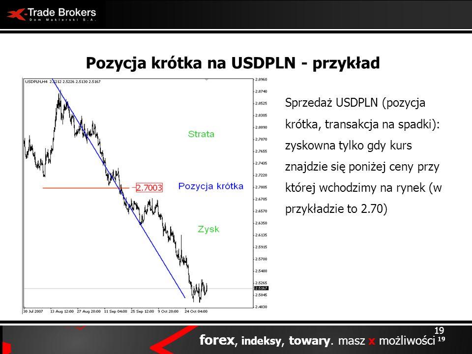 19 forex, indeksy, towary. masz x możliwości Pozycja krótka na USDPLN - przykład 19 Sprzedaż USDPLN (pozycja krótka, transakcja na spadki): zyskowna t