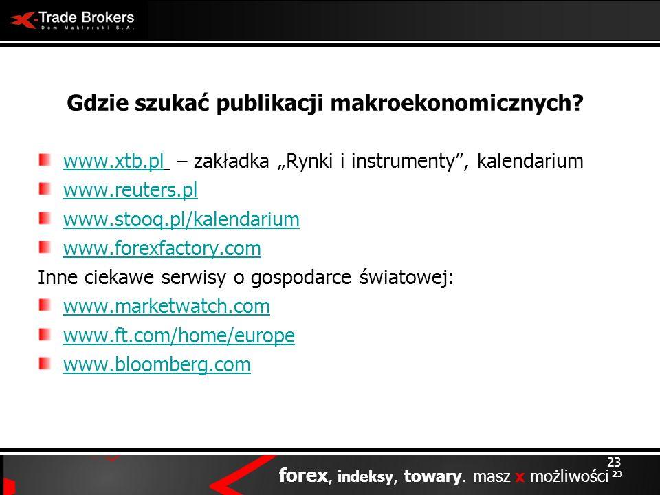 23 forex, indeksy, towary. masz x możliwości Gdzie szukać publikacji makroekonomicznych? www.xtb.plwww.xtb.pl – zakładka Rynki i instrumenty, kalendar