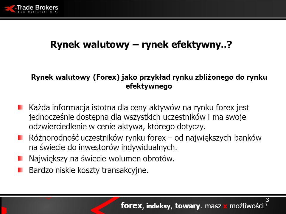 3 forex, indeksy, towary. masz x możliwości 3 Rynek walutowy – rynek efektywny..? Rynek walutowy (Forex) jako przykład rynku zbliżonego do rynku efekt