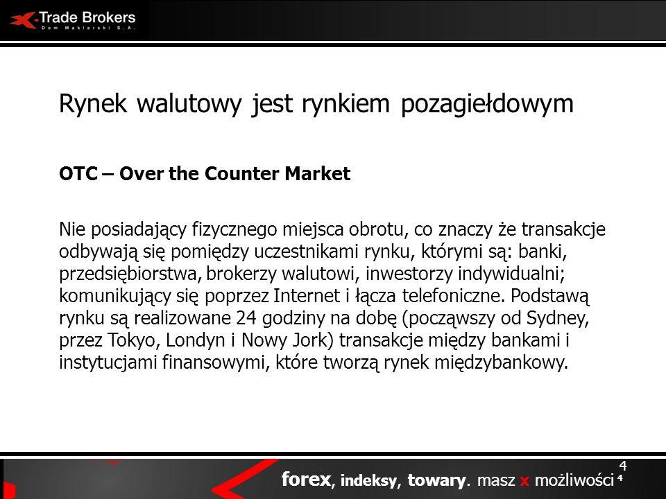 4 forex, indeksy, towary. masz x możliwości 4 Rynek walutowy jest rynkiem pozagiełdowym OTC – Over the Counter Market Nie posiadający fizycznego miejs