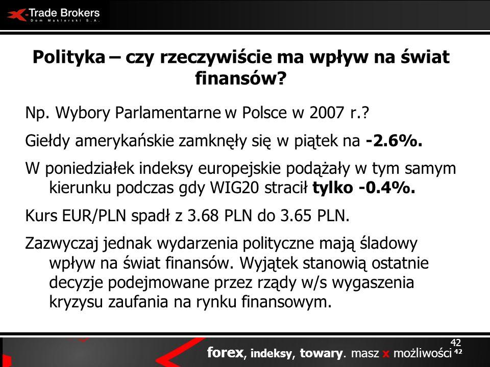 42 forex, indeksy, towary. masz x możliwości 42 Np. Wybory Parlamentarne w Polsce w 2007 r.? Giełdy amerykańskie zamknęły się w piątek na -2.6%. W pon