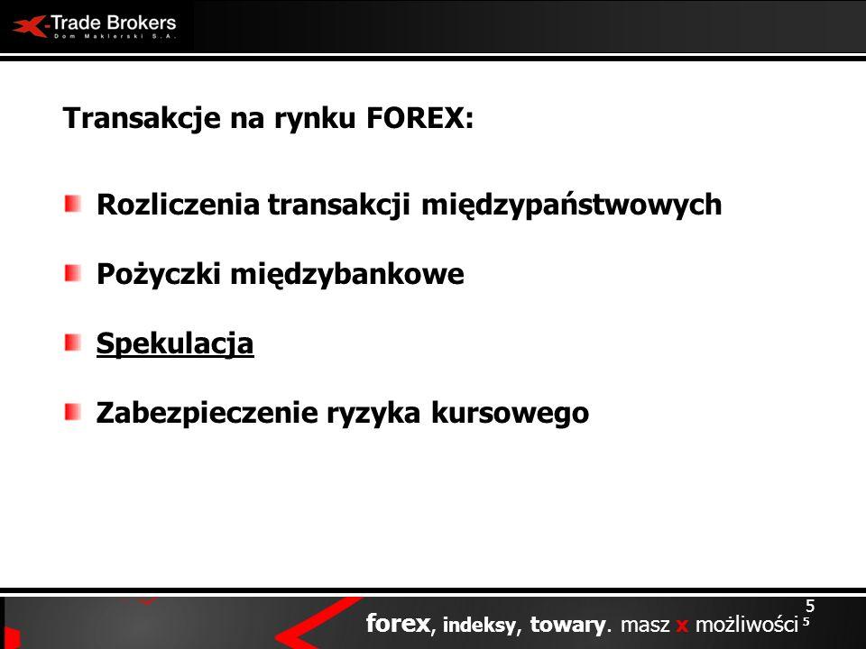 5 forex, indeksy, towary. masz x możliwości 5 Transakcje na rynku FOREX: Rozliczenia transakcji międzypaństwowych Pożyczki międzybankowe Spekulacja Za