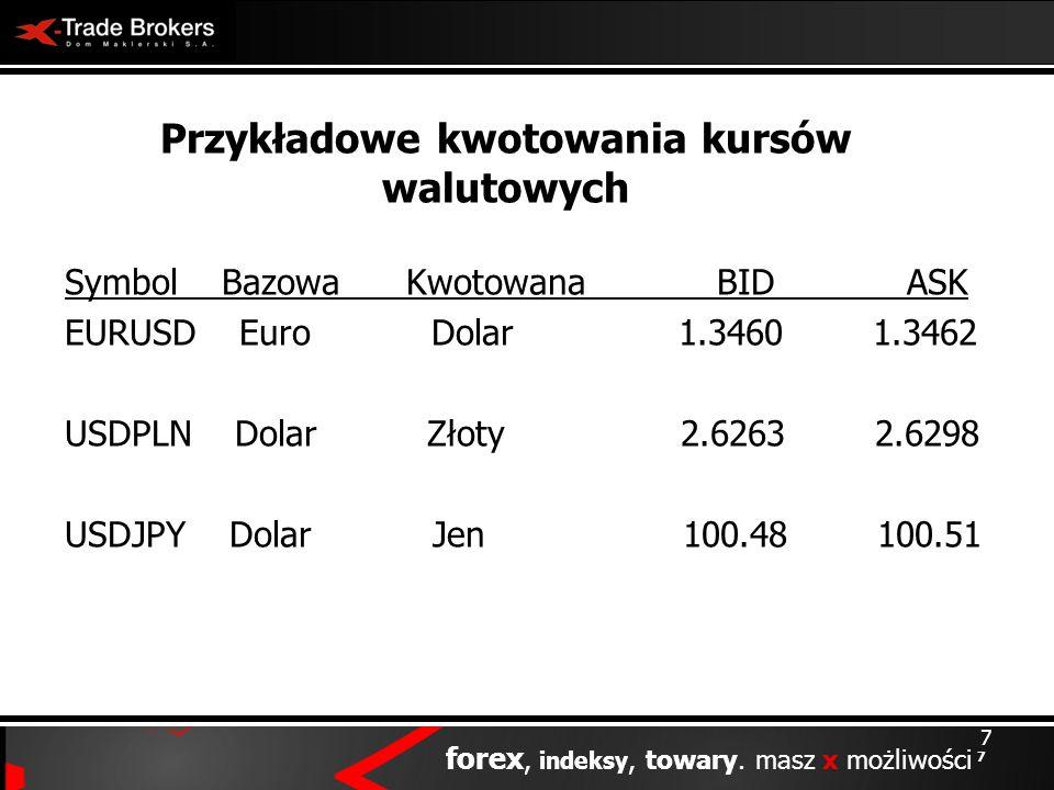 7 forex, indeksy, towary. masz x możliwości Symbol Bazowa Kwotowana BID ASK EURUSD Euro Dolar 1.3460 1.3462 USDPLN Dolar Złoty 2.6263 2.6298 USDJPY Do