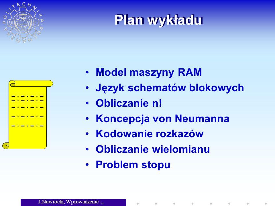 J.Nawrocki, Wprowadzenie.., Wykład 2 Plan wykładu Model maszyny RAM Język schematów blokowych Obliczanie n! Koncepcja von Neumanna Kodowanie rozkazów
