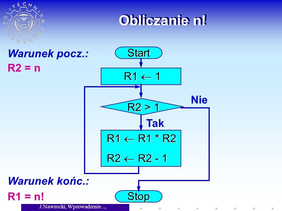 J.Nawrocki, Wprowadzenie.., Wykład 2 Obliczanie n! StartStop R1 1 R1 1 R1 R1 * R2 R1 R1 * R2 R2 R2 - 1 R2 R2 - 1 R2 > 1 Tak Nie Warunek pocz.: R2 = n