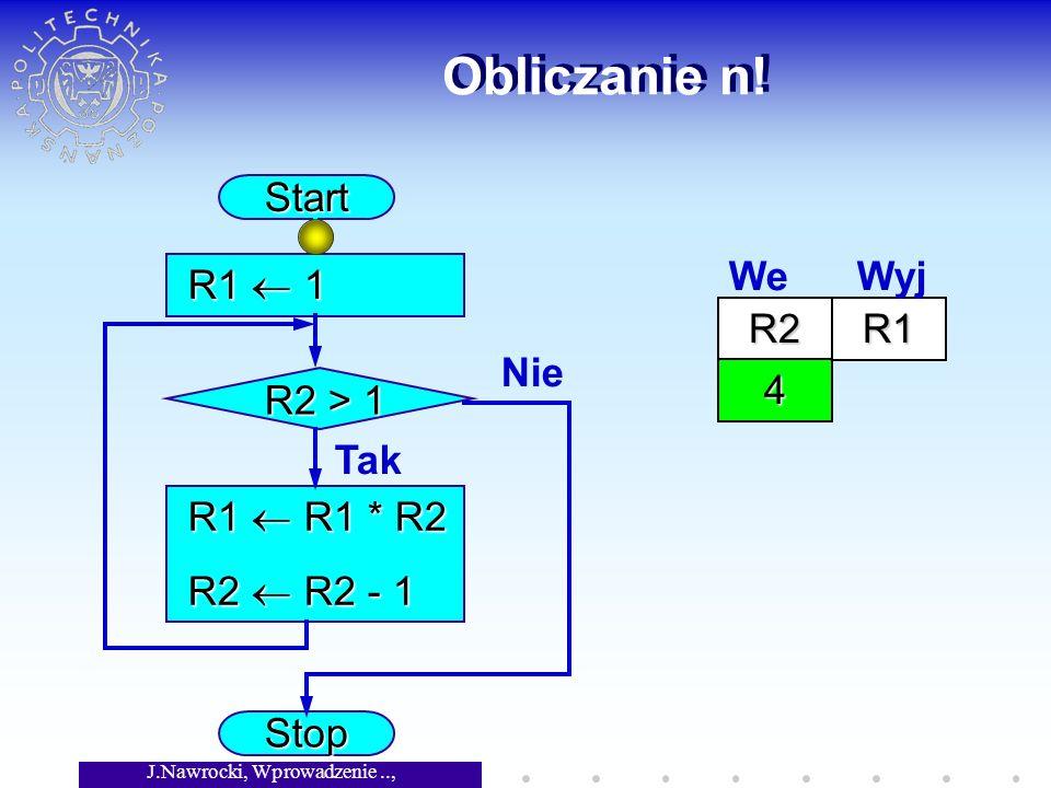 J.Nawrocki, Wprowadzenie.., Wykład 2 Obliczanie n! Start Stop R1 1 R1 1 R1 R1 * R2 R1 R1 * R2 R2 R2 - 1 R2 R2 - 1 R2 > 1 Tak Nie R2R1 4 We Wyj