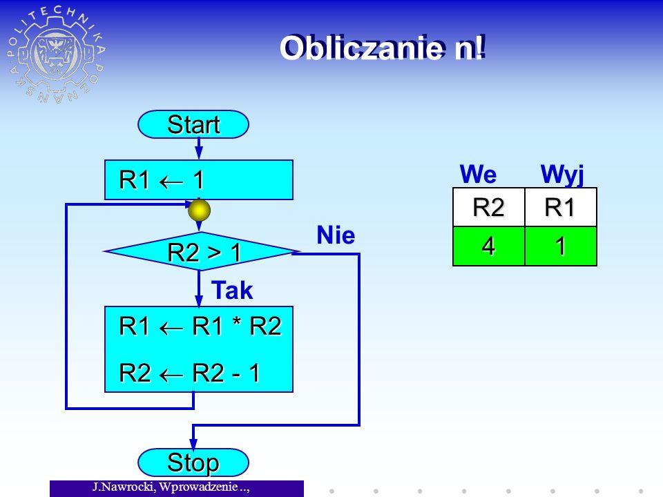 J.Nawrocki, Wprowadzenie.., Wykład 2 Obliczanie n! Start Stop R1 1 R1 1 R1 R1 * R2 R1 R1 * R2 R2 R2 - 1 R2 R2 - 1 R2 > 1 Tak Nie R2R1 4 We Wyj 1