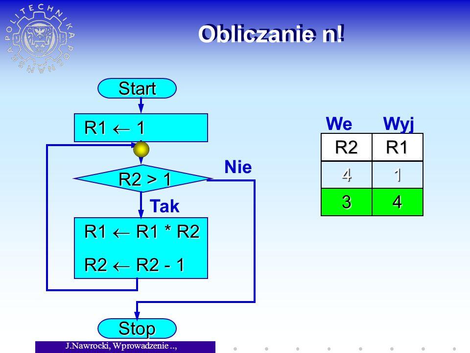 J.Nawrocki, Wprowadzenie.., Wykład 2 Obliczanie n! Start Stop R1 1 R1 1 R1 R1 * R2 R1 R1 * R2 R2 R2 - 1 R2 R2 - 1 R2 > 1 Tak Nie R2R1 41 43 We Wyj