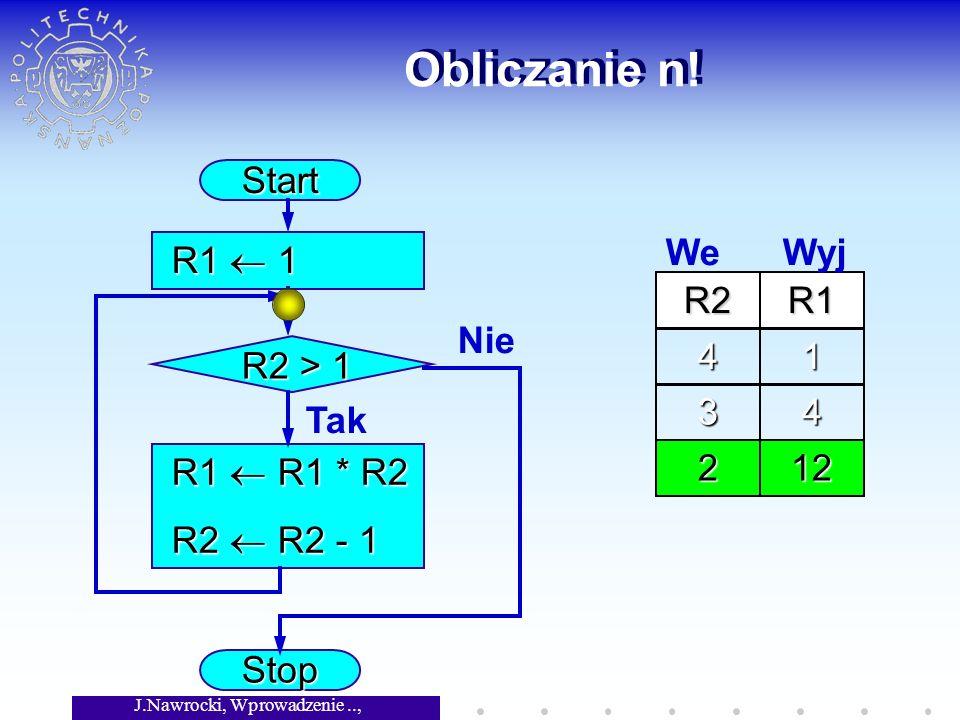 J.Nawrocki, Wprowadzenie.., Wykład 2 Obliczanie n! Start Stop R1 1 R1 1 R1 R1 * R2 R1 R1 * R2 R2 R2 - 1 R2 R2 - 1 R2 > 1 Tak Nie R2R1 41 43 122 We Wyj