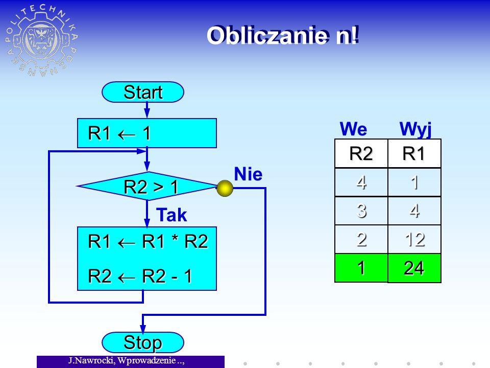 J.Nawrocki, Wprowadzenie.., Wykład 2 Obliczanie n! Start Stop R1 1 R1 1 R1 R1 * R2 R1 R1 * R2 R2 R2 - 1 R2 R2 - 1 R2 > 1 Tak Nie R2R1 41 43 122 24 1 W