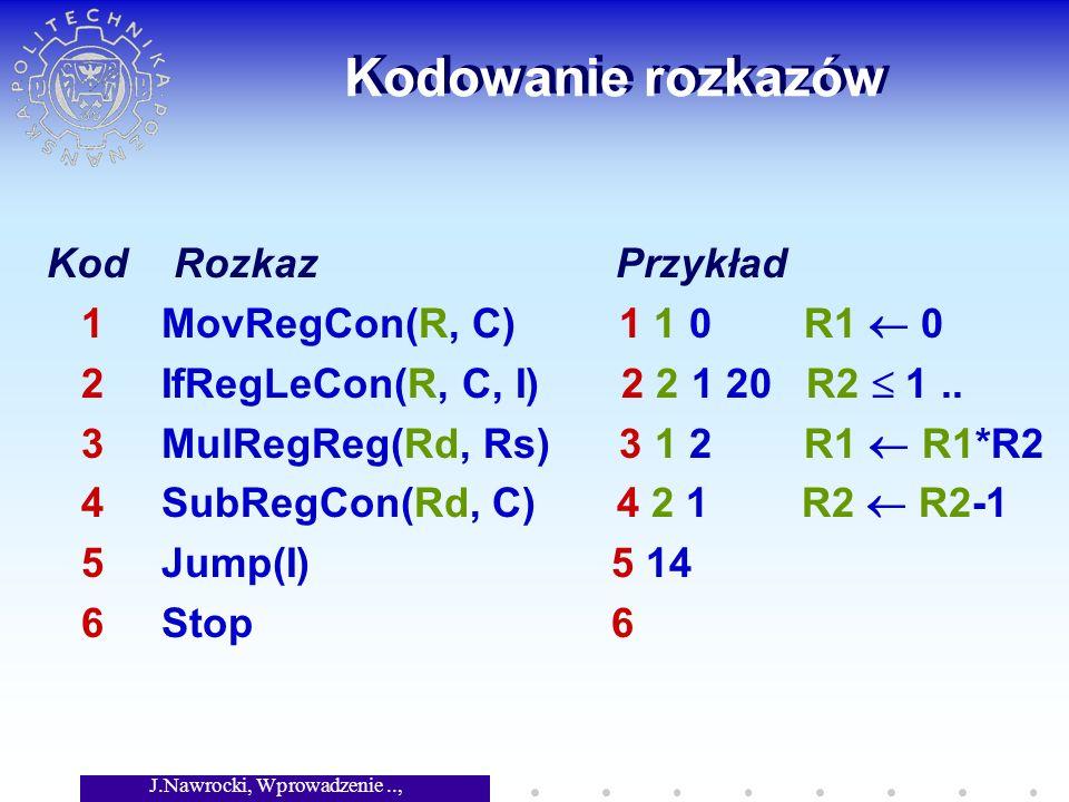 J.Nawrocki, Wprowadzenie.., Wykład 2 Kodowanie rozkazów Kod Rozkaz Przykład 1 MovRegCon(R, C) 1 1 0 R1 0 2 IfRegLeCon(R, C, I) 2 2 1 20 R2 1..