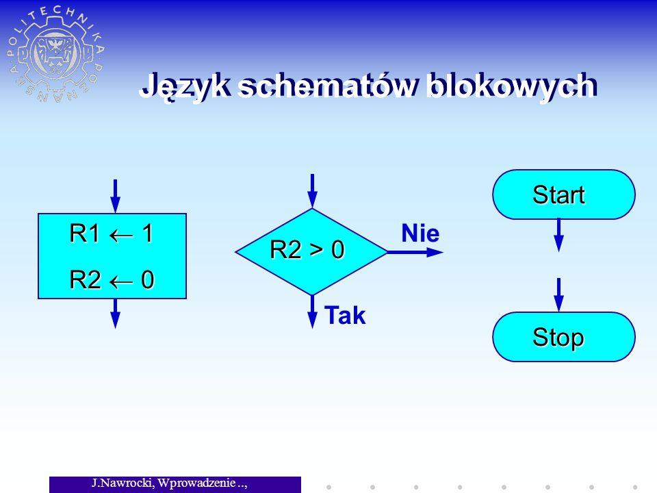 J.Nawrocki, Wprowadzenie.., Wykład 2 Język schematów blokowych R1 1 R2 0 R2 > 0 Tak Nie Start Stop