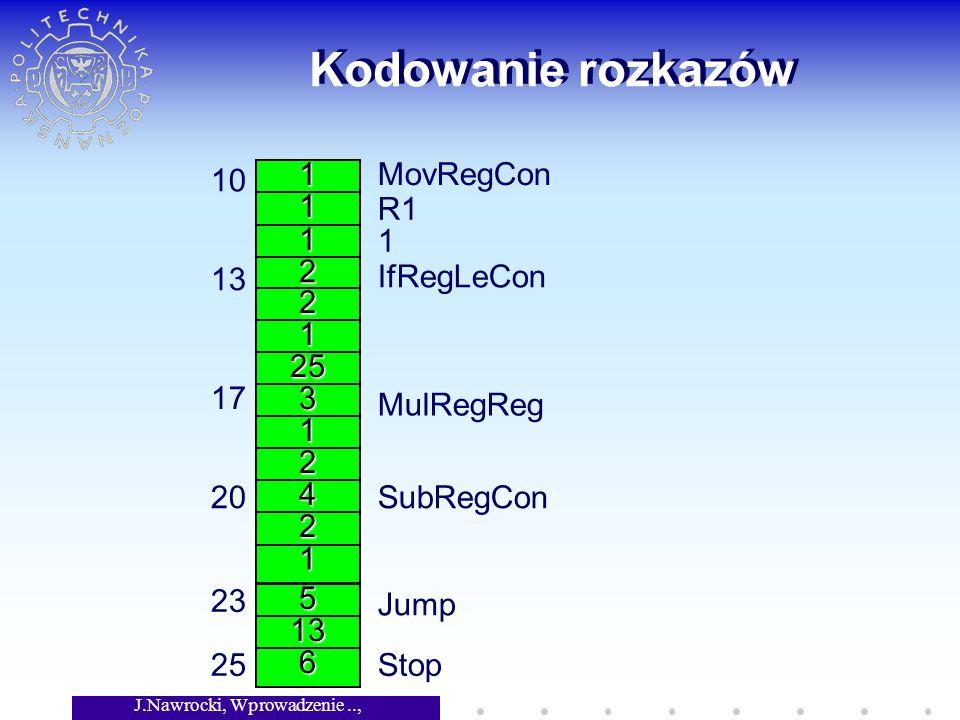 J.Nawrocki, Wprowadzenie.., Wykład 2 Kodowanie rozkazów 1 1 1 MovRegCon R1 1 10 2 2 1 13 25 IfRegLeCon 3 17 MulRegReg 1 2 4 2 1 20SubRegCon 5 13 6 23 Jump 25Stop