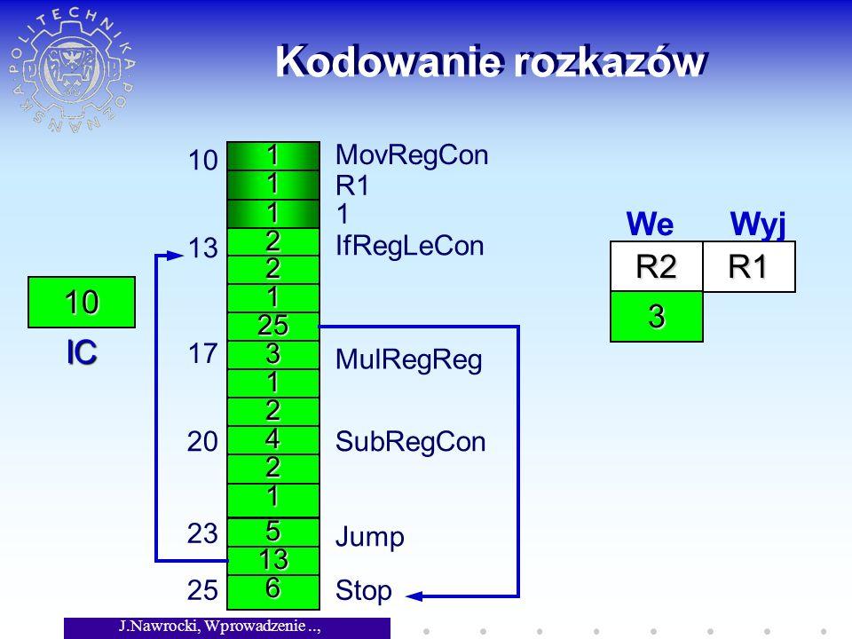 J.Nawrocki, Wprowadzenie.., Wykład 2 Kodowanie rozkazów 1 1 1 MovRegCon R1 1 10 2 2 1 13 25 IfRegLeCon 3 17 MulRegReg 1 2 4 2 1 20SubRegCon 5 13 6 23 Jump 25Stop R2R1 3 10 IC We Wyj