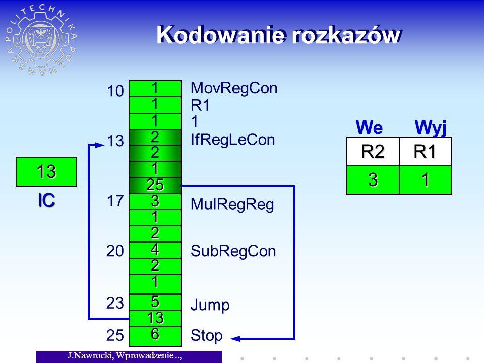 J.Nawrocki, Wprowadzenie.., Wykład 2 Kodowanie rozkazów 1 1 1 MovRegCon R1 1 10 2 2 1 13 25 IfRegLeCon 3 17 MulRegReg 1 2 4 2 1 20SubRegCon 5 13 6 23 Jump 25Stop R2R1 3 13 IC 1 We Wyj