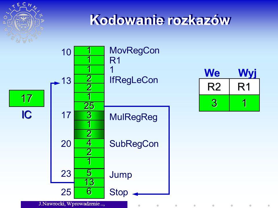 J.Nawrocki, Wprowadzenie.., Wykład 2 Kodowanie rozkazów 1 1 1 MovRegCon R1 1 10 2 2 1 13 25 IfRegLeCon 3 17 MulRegReg 1 2 4 2 1 20SubRegCon 5 13 6 23 Jump 25Stop R2R1 3 17 IC 1 We Wyj