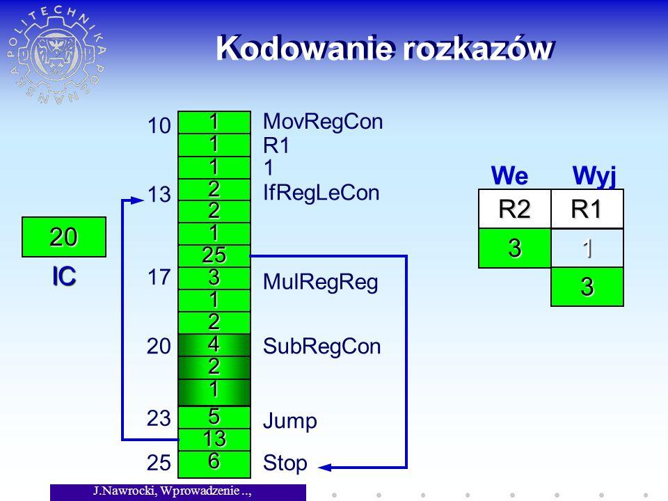 J.Nawrocki, Wprowadzenie.., Wykład 2 Kodowanie rozkazów 1 1 1 MovRegCon R1 1 10 2 2 1 13 25 IfRegLeCon 3 17 MulRegReg 1 2 4 2 1 20SubRegCon 5 13 6 23 Jump 25Stop R2R1 3 20 IC 1 3 We Wyj