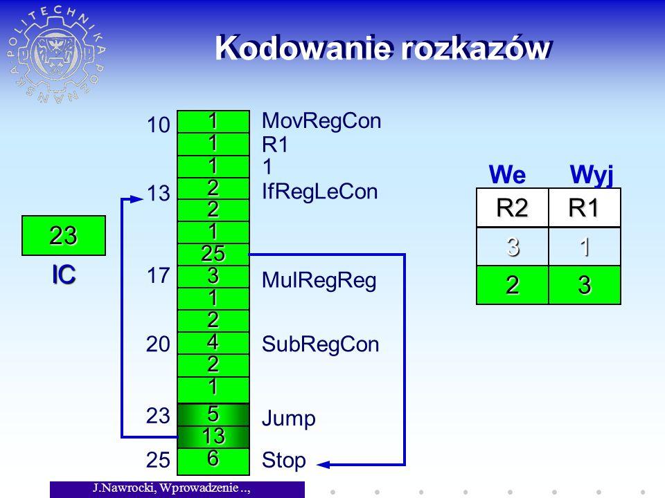 J.Nawrocki, Wprowadzenie.., Wykład 2 Kodowanie rozkazów 1 1 1 MovRegCon R1 1 10 2 2 1 13 25 IfRegLeCon 3 17 MulRegReg 1 2 4 2 1 20SubRegCon 5 13 6 23 Jump 25Stop R2R1 3 23 IC 1 32 We Wyj
