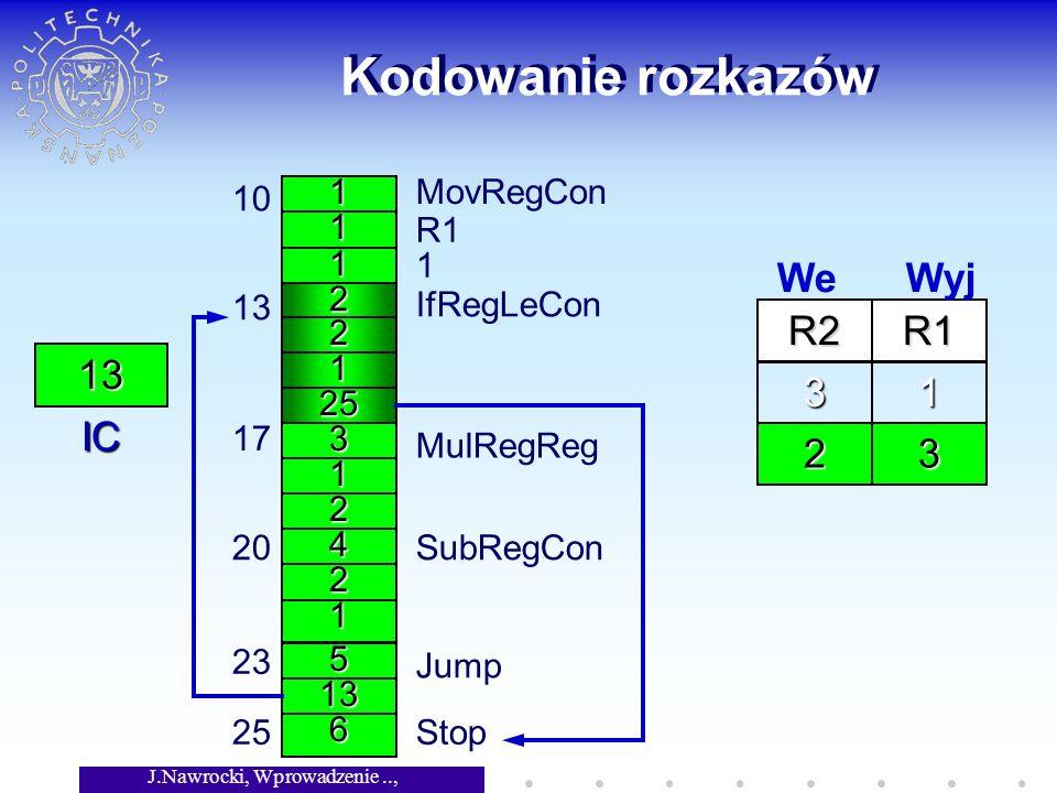 J.Nawrocki, Wprowadzenie.., Wykład 2 Kodowanie rozkazów 1 1 1 MovRegCon R1 1 10 2 2 1 13 25 IfRegLeCon 3 17 MulRegReg 1 2 4 2 1 20SubRegCon 5 13 6 23 Jump 25Stop R2R1 3 13 IC 1 32 We Wyj