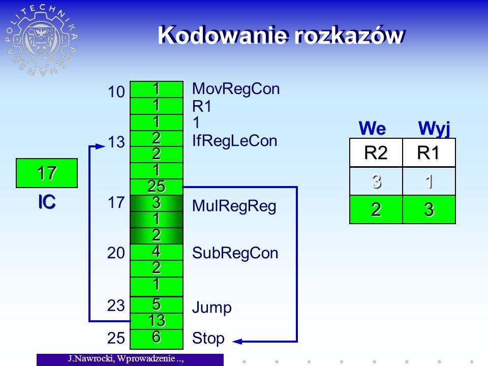 J.Nawrocki, Wprowadzenie.., Wykład 2 Kodowanie rozkazów 1 1 1 MovRegCon R1 1 10 2 2 1 13 25 IfRegLeCon 3 17 MulRegReg 1 2 4 2 1 20SubRegCon 5 13 6 23 Jump 25Stop R2R1 3 17 IC 1 32 We Wyj
