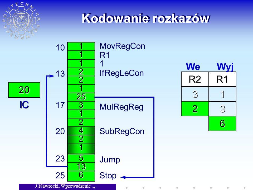 J.Nawrocki, Wprowadzenie.., Wykład 2 Kodowanie rozkazów 1 1 1 MovRegCon R1 1 10 2 2 1 13 25 IfRegLeCon 3 17 MulRegReg 1 2 4 2 1 20SubRegCon 5 13 6 23 Jump 25Stop R2R1 3 20 IC 1 32 6 We Wyj