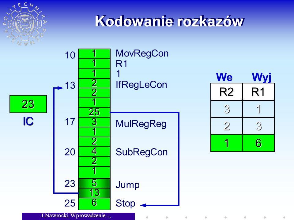 J.Nawrocki, Wprowadzenie.., Wykład 2 Kodowanie rozkazów 1 1 1 MovRegCon R1 1 10 2 2 1 13 25 IfRegLeCon 3 17 MulRegReg 1 2 4 2 1 20SubRegCon 5 13 6 23 Jump 25Stop R2R1 3 23 IC 1 32 61 We Wyj