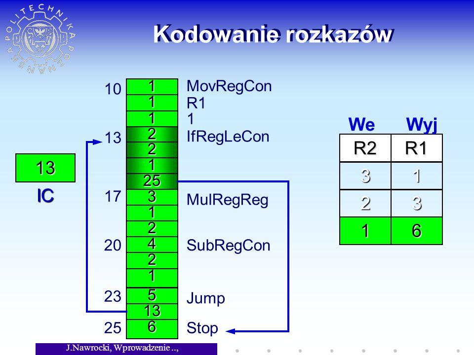 J.Nawrocki, Wprowadzenie.., Wykład 2 Kodowanie rozkazów 1 1 1 MovRegCon R1 1 10 2 2 1 13 25 IfRegLeCon 3 17 MulRegReg 1 2 4 2 1 20SubRegCon 5 13 6 23 Jump 25Stop R2R1 3 13 IC 1 32 61 We Wyj