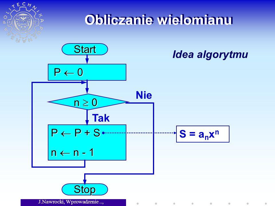 J.Nawrocki, Wprowadzenie.., Wykład 2 Obliczanie wielomianu Idea algorytmuStart Stop P 0 P 0 P P + S n n - 1 n 0 Tak Nie S = a n x n