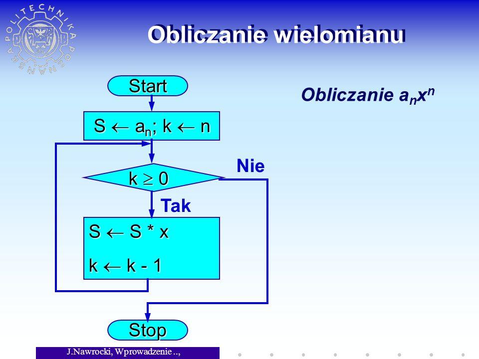 J.Nawrocki, Wprowadzenie.., Wykład 2 Obliczanie wielomianu Obliczanie a n x nStart Stop S a n ; k n S a n ; k n S S * x k k - 1 k 0 Tak Nie