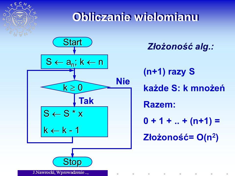 J.Nawrocki, Wprowadzenie.., Wykład 2 Obliczanie wielomianu Złożoność alg.:Start Stop S a n ; k n S a n ; k n S S * x k k - 1 k 0 Tak Nie (n+1) razy S każde S: k mnożeń Razem: 0 + 1 +..