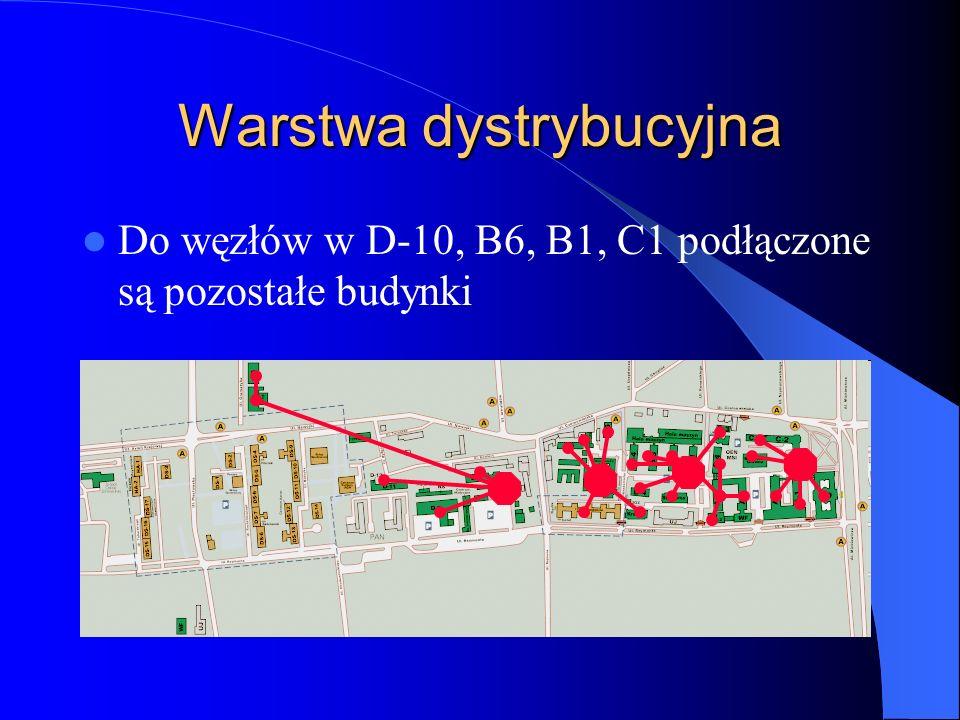 Warstwa dystrybucyjna Do węzłów w D-10, B6, B1, C1 podłączone są pozostałe budynki