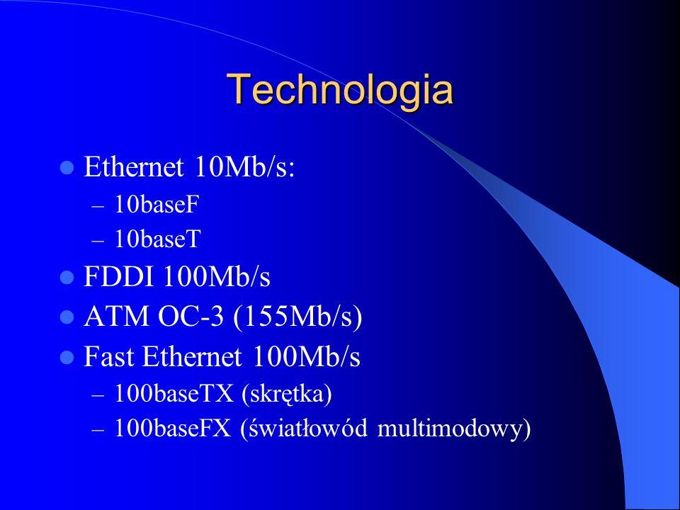 Technologia Ethernet 10Mb/s: – 10baseF – 10baseT FDDI 100Mb/s ATM OC-3 (155Mb/s) Fast Ethernet 100Mb/s – 100baseTX (skrętka) – 100baseFX (światłowód m