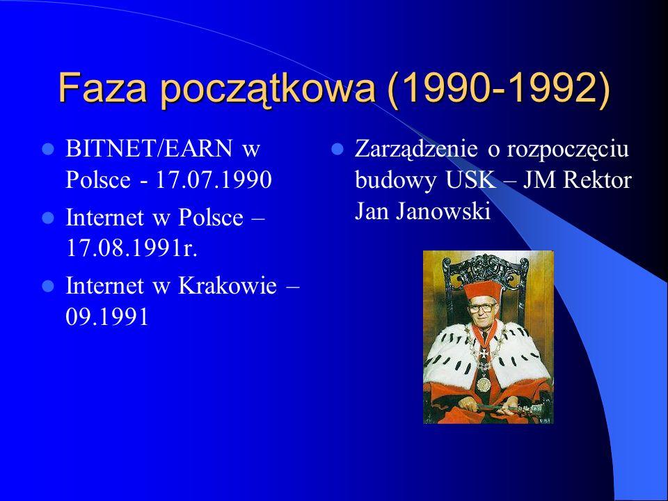 Faza początkowa (1990-1992) BITNET/EARN w Polsce - 17.07.1990 Internet w Polsce – 17.08.1991r. Internet w Krakowie – 09.1991 Zarządzenie o rozpoczęciu