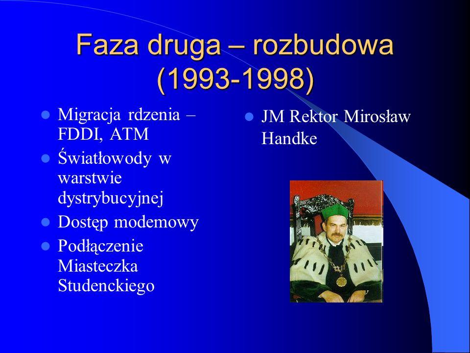 Faza druga – rozbudowa (1993-1998) Migracja rdzenia – FDDI, ATM Światłowody w warstwie dystrybucyjnej Dostęp modemowy Podłączenie Miasteczka Studencki