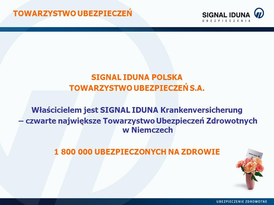 TOWARZYSTWO UBEZPIECZEŃ SIGNAL IDUNA POLSKA TOWARZYSTWO UBEZPIECZEŃ S.A. Właścicielem jest SIGNAL IDUNA Krankenversicherung – czwarte największe Towar