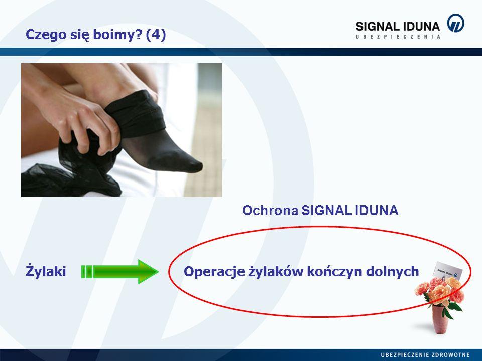 Czego się boimy? (4) ŻylakiOperacje żylaków kończyn dolnych Ochrona SIGNAL IDUNA