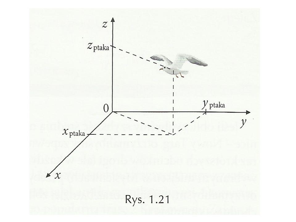 Ponieważ wektory leżą na osi x, możemy zastąpić je współrzędnymi x-owymi wektorów i otrzymujemy równość: Jeżeli wprowadzimy podstawienia: Otrzymujemy równanie: x = x 0 + vt