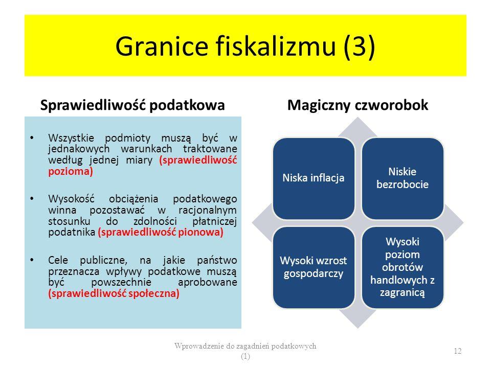 Granice fiskalizmu (3) Sprawiedliwość podatkowa Wszystkie podmioty muszą być w jednakowych warunkach traktowane według jednej miary (sprawiedliwość po