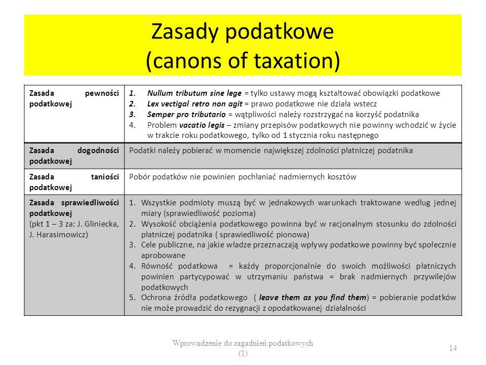 Zasady podatkowe (canons of taxation) Zasada pewności podatkowej 1.Nullum tributum sine lege = tylko ustawy mogą kształtować obowiązki podatkowe 2.Lex