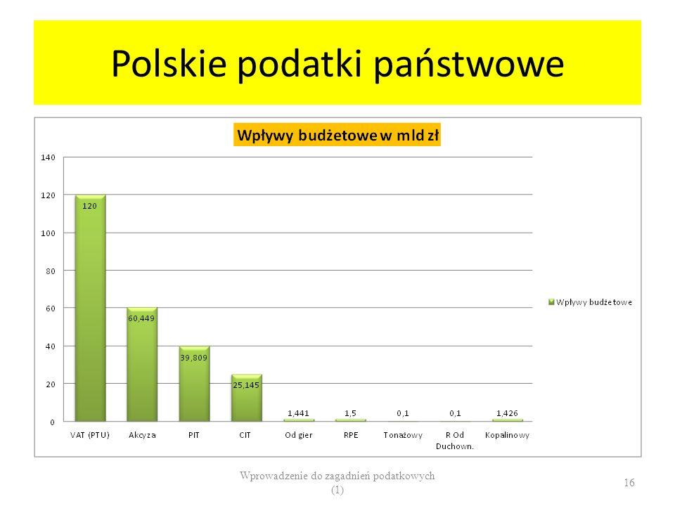 Polskie podatki państwowe Wprowadzenie do zagadnień podatkowych (1) 16