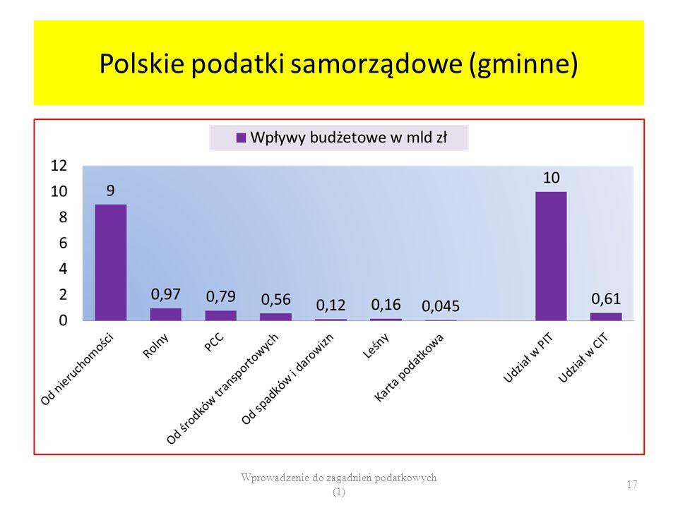 Polskie podatki samorządowe (gminne) Wprowadzenie do zagadnień podatkowych (1) 17