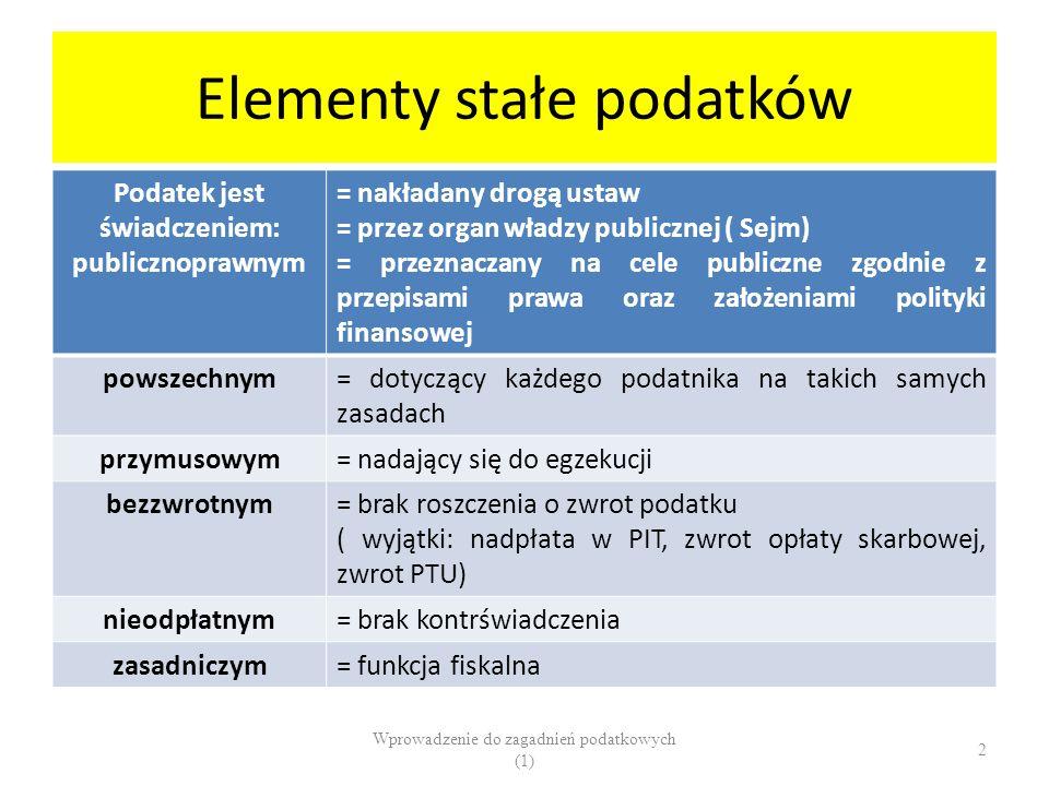 Elementy stałe podatków Podatek jest świadczeniem: publicznoprawnym = nakładany drogą ustaw = przez organ władzy publicznej ( Sejm) = przeznaczany na